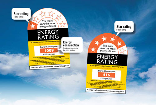 tv-energy-labels